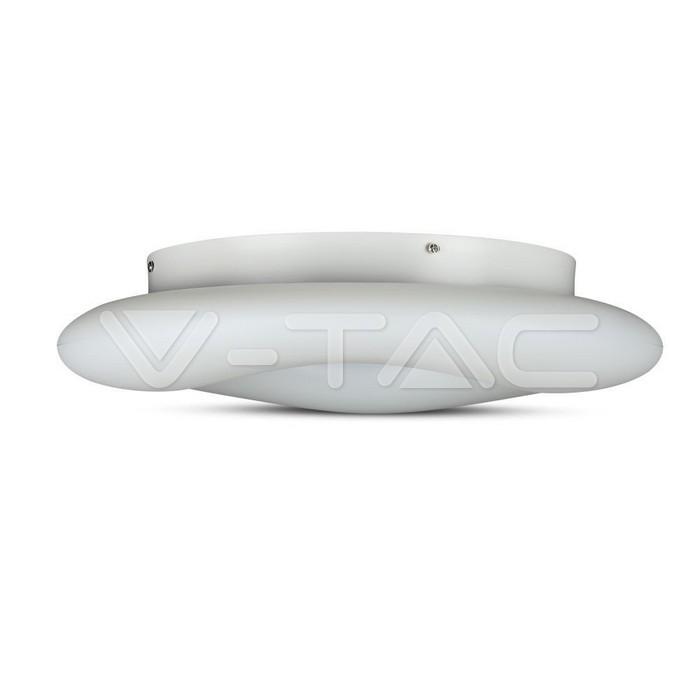 32W Pendente Rotondo Cambia Colore Surface Dimmerabile Bianco